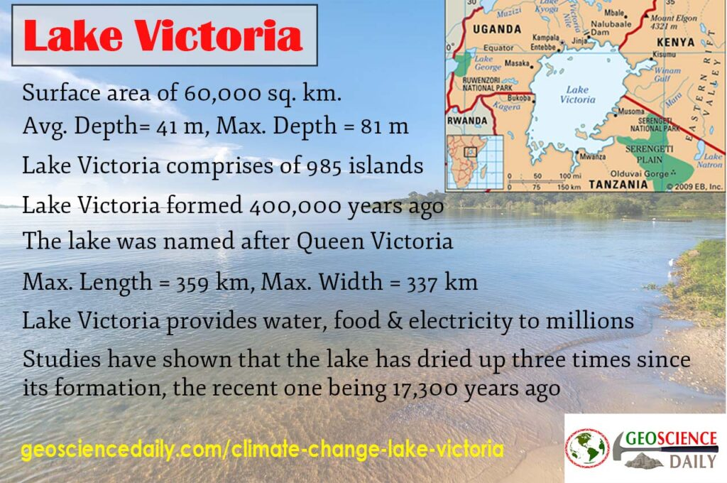 Lake Victoria facts and figures